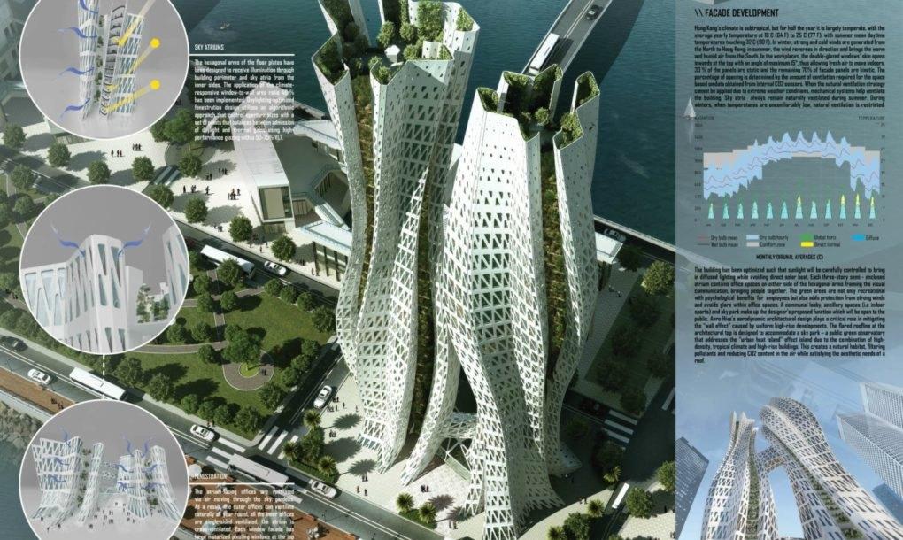 Макет здания с озеленением и садами | Зеленые крыши